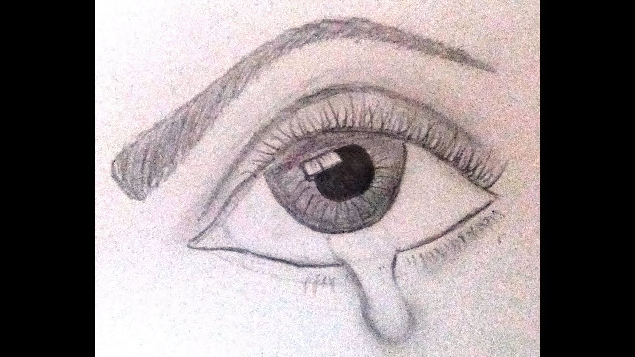 Photo of How to draw an eye – كيف ترسم عين