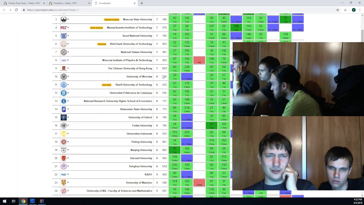 Photo of ICPC World Finals 2019 mirror live stream with tourist and Endagorion