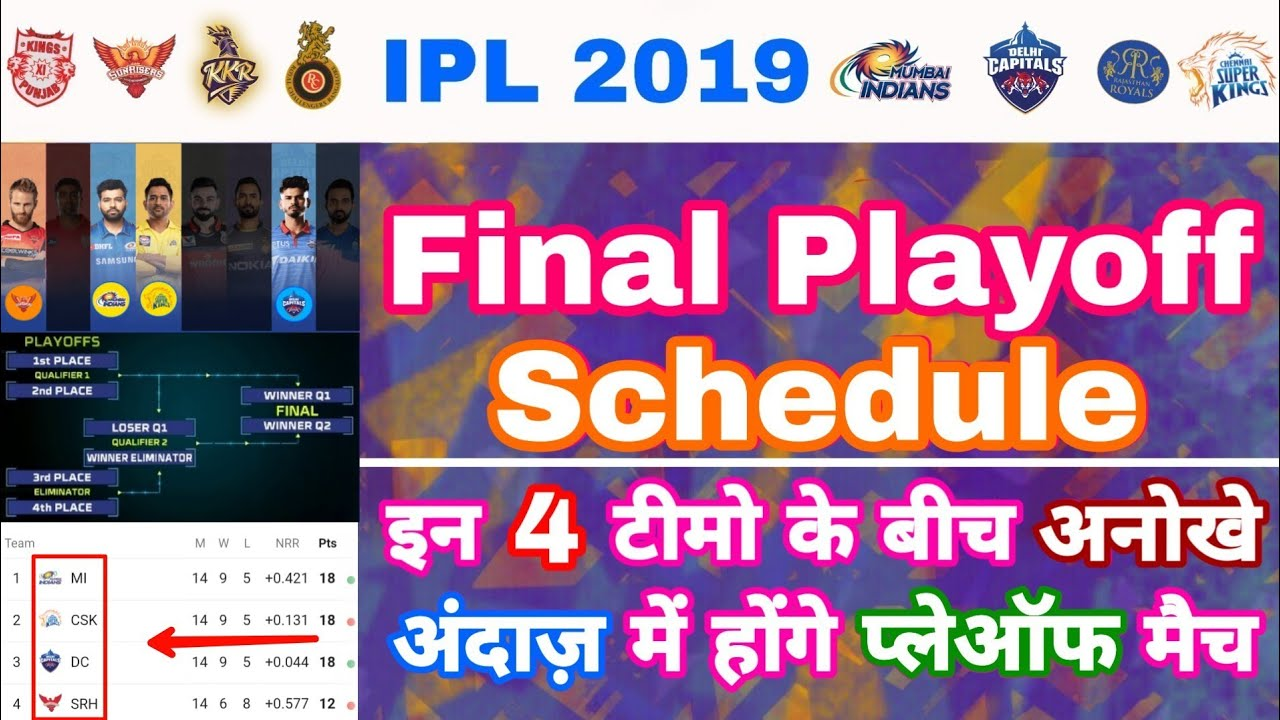 Photo of IPL 2019 – Final Playoffs Details With Top 4 Teams On Points Table Analysis | My Cricket Production