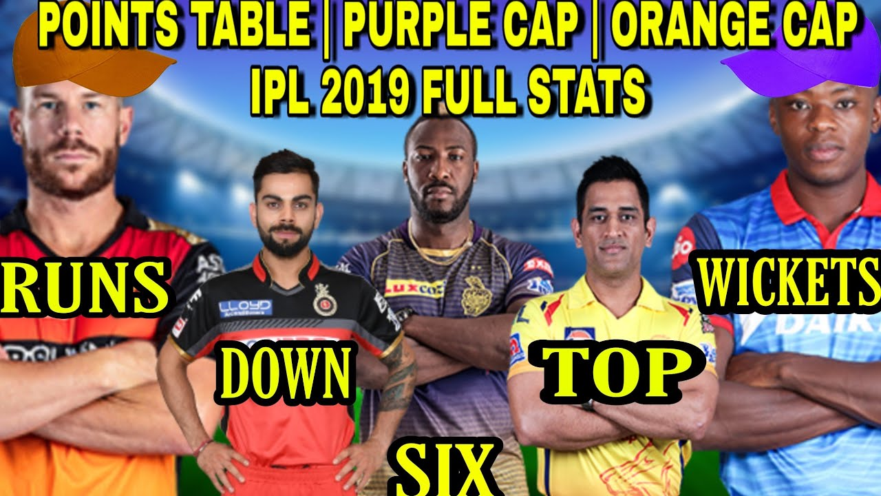 Photo of IPL 2019 Points Table, IPL 2019 Orange cap list, IPL 2019 Purple cap list, Ipl 2019 FULL STATS