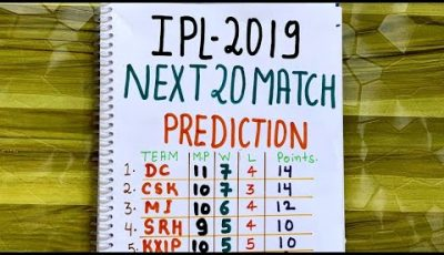 IPL-2019 TRADING AND SESSION TIPS FOR NEXT 20 MATCH PREDICTION || WHO WILL WIN IPL CUP FINAL FIXING