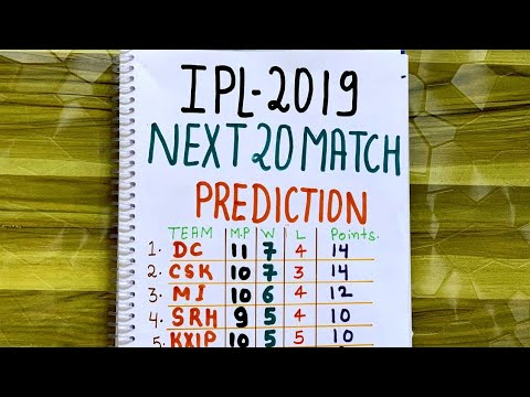 Photo of IPL-2019 TRADING AND SESSION TIPS FOR NEXT 20 MATCH PREDICTION || WHO WILL WIN IPL CUP FINAL FIXING