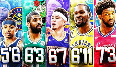 BEST NBA PLAYER FROM EACH HEIGHT IN 2019