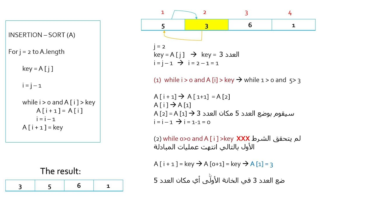 Photo of شرح Insertion – Sort Algorithm الدرس 1