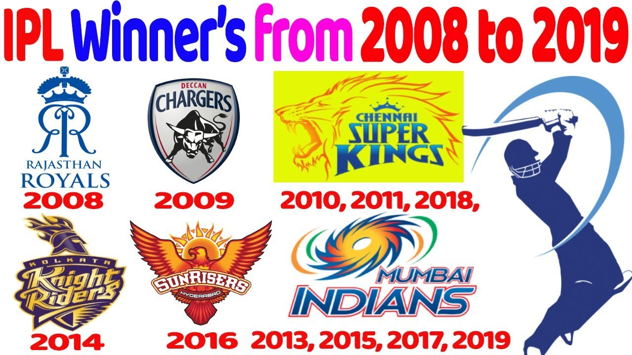 Photo of All IPL Winners from 2008 to 2019