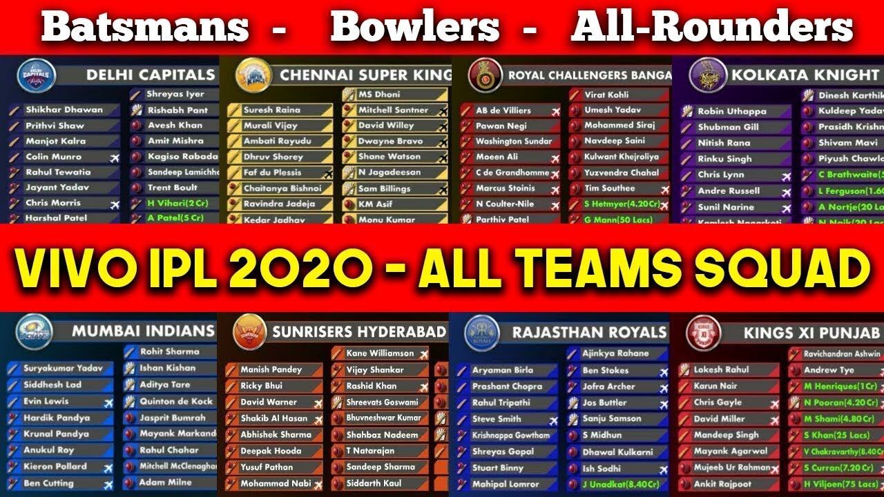 IPL 2020 : ALL IPL Team Squad for IPL 2020