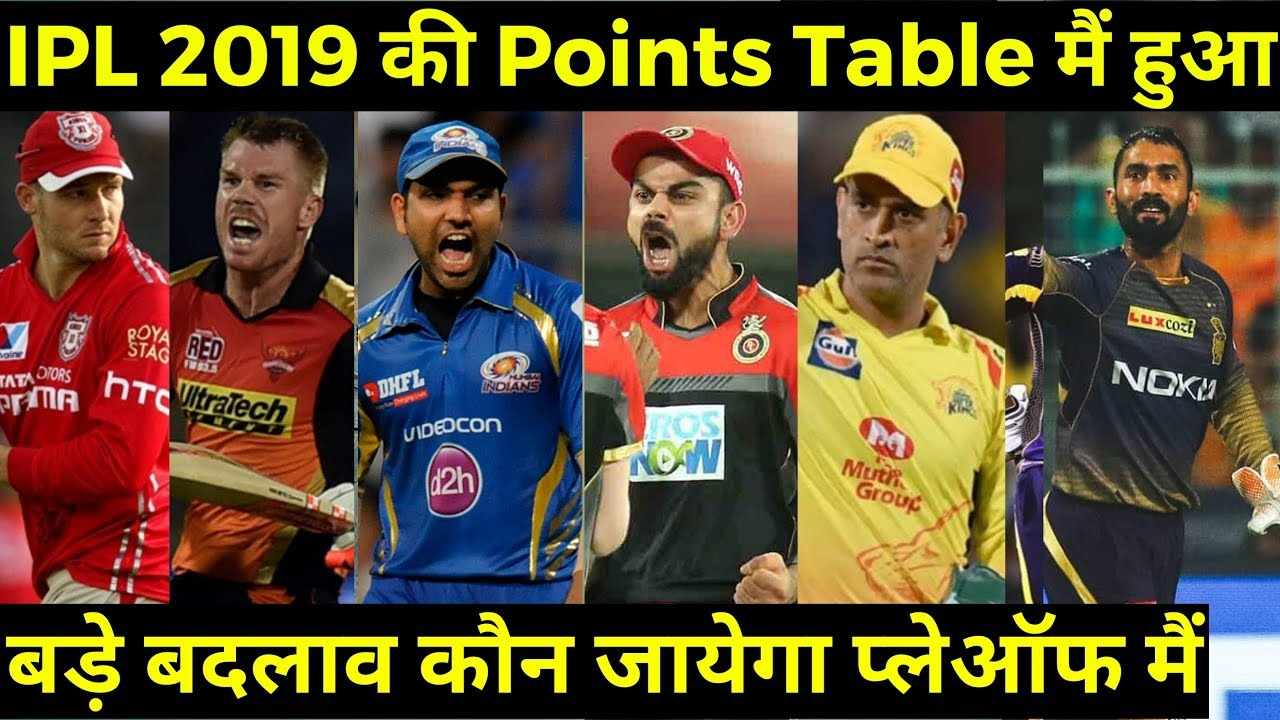 Photo of IPL 2019 All Teams Points Table | RCB,  CSK, KKR, MI, SRH, DC, RR, KXIP