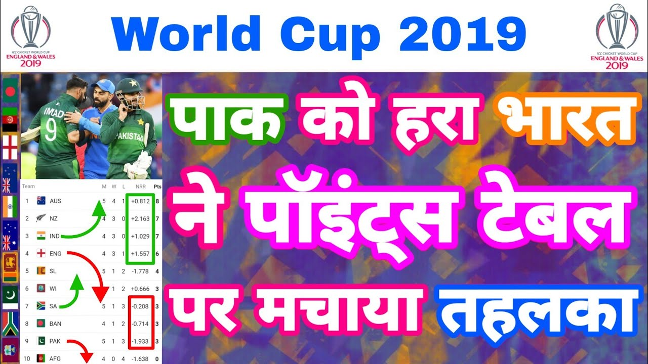 Photo of World Cup 2019 – Points Table Analysis After India Pakistan Match | MY Cricket Production