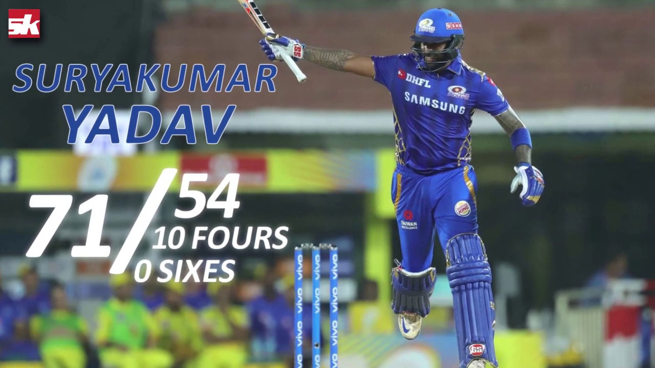 IPL Qualifier 2019: Match Review | MI vs CSK | CSK can't decode Mumbai Indians talisman