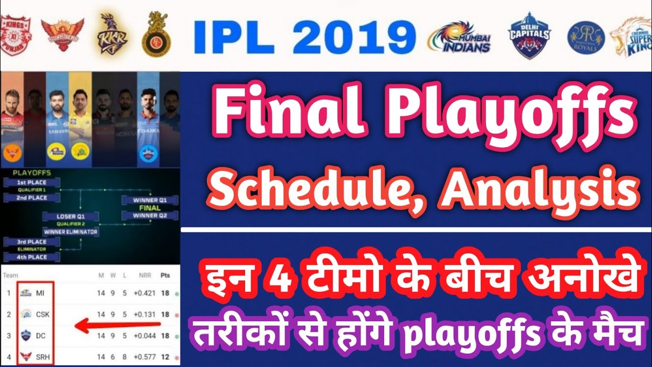 #IPL 2019 : Final Playoffs Details With Top 4 Team On Points Table Analysis