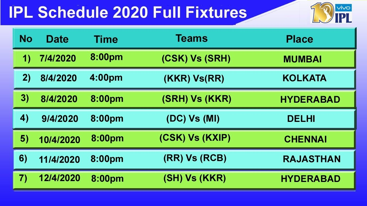 Photo of IPL t20 2020 Schedule & Time Table || IPL 2020 Auction Date