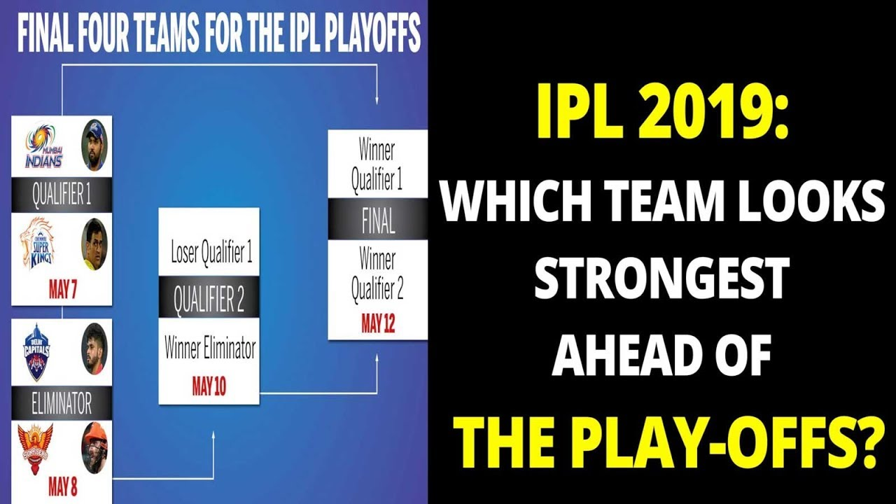 Photo of IPL 2019: Which team looks strongest ahead of the play-offs?