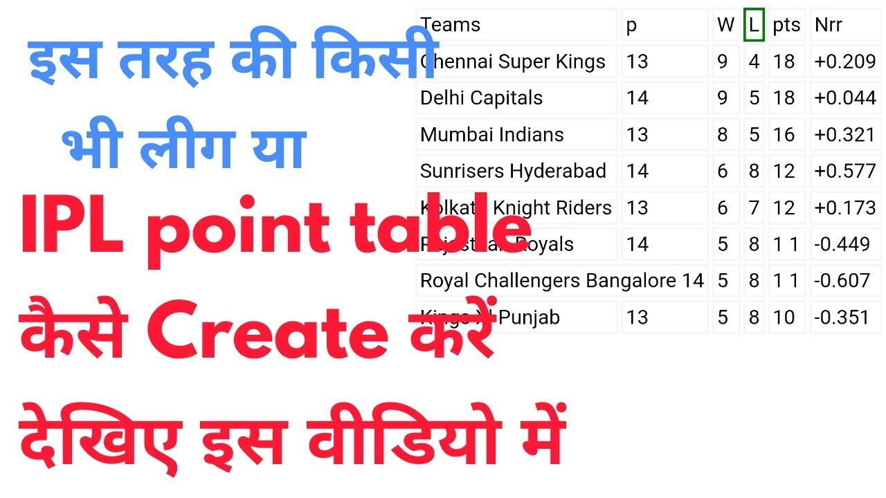 create league table in exel on android | create #ipl point table, 5 may