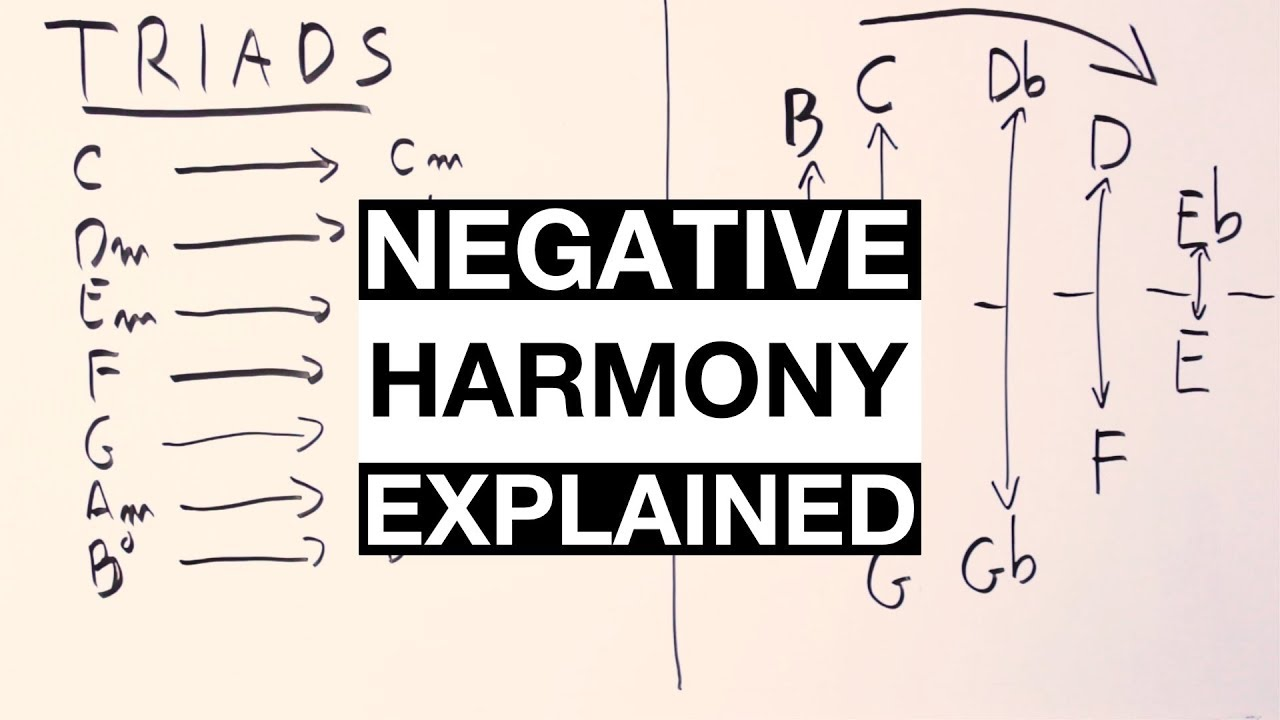 Photo of How To Write Chord Progressions With NEGATIVE HARMONY [Simple Explanation]