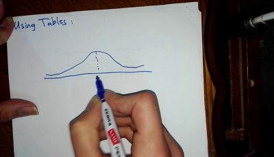 Normal Distribution شرح